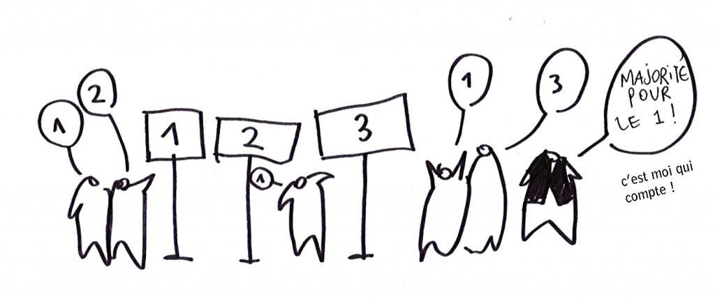 participation 7